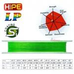 Влакно Smart PE 4x #0.8 150 м Light Green - Favorite