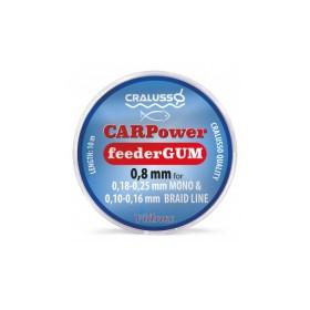 Влакно CARPower Feeder GUM 10 м - 0.65 мм - Cralusso